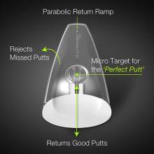 PuttOut Pressure Putt Trainer Rampe Erklärung