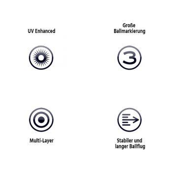 Vision_UV_Super_Yellow_Golfball_Eigenschaften