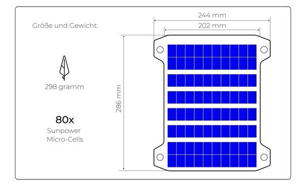 Sunnybag LEAF PRO Solarpaneel flexibel Größe + Gewicht