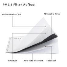 Maske Atemschutz 7-lagig mit Aktivkohlefilter modisch Aufbau PM2.5